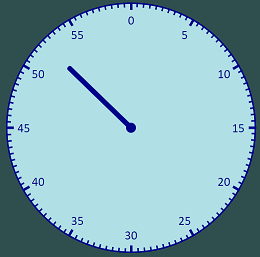 Things Ian Says :: Building a Stopwatch using only HTML and CSS